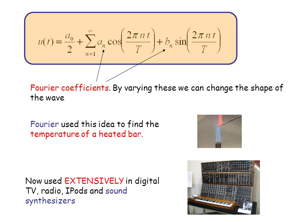 Fourier coefficients.