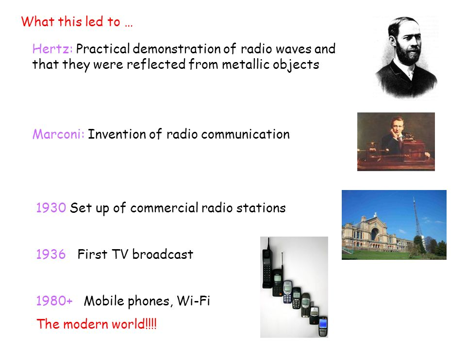 Hertz: Practical demonstration of radio waves and that they were reflected from metallic objects Marconi: Invention of radio communication 1930 Set up of commercial radio stations 1936 First TV broadcast 1980+ Mobile phones, Wi-Fi The modern world!!!.