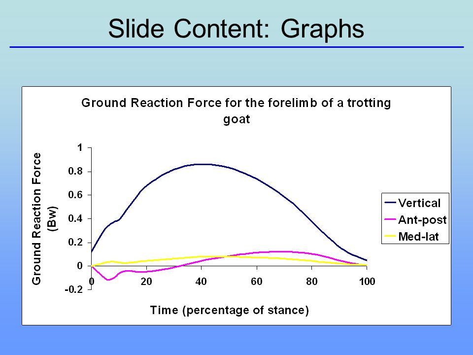 Slide Content: Graphs