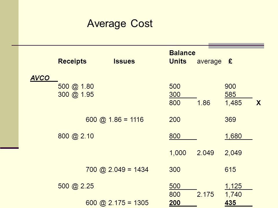 Average Cost Balance ReceiptsIssuesUnitsaverage £ AVCO 500 @ 1.80500900 300 @ 1.95300585 8001.861,485 X 600 @ 1.86 = 1116200369 800 @ 2.108001,680 1,0
