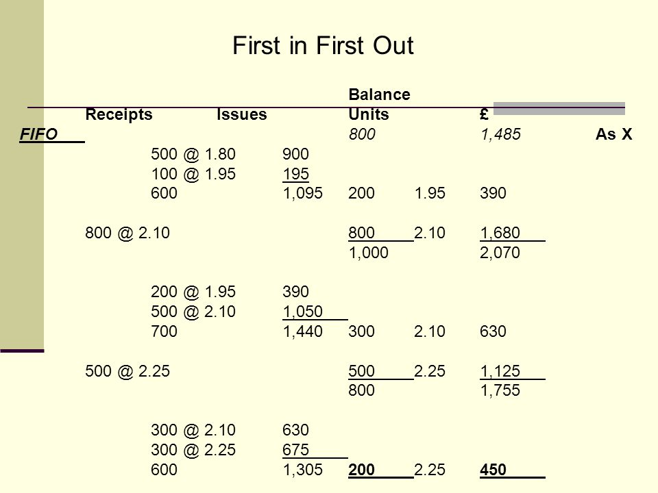 Last in First Out Balance ReceiptsIssuesUnits£ LIFO8001,485As X 300 @ 1.95585 300 @ 1.80540 6001,125 2001.80360 800 @ 2.108002.101,680 1,0002,040 700 @ 2.101,4702001.80360 1002.10210 300570 500 @ 2.255002.251,125 8001,695 500 @ 2.251,125 100 @ 2.10210 6001,335 2001.80360