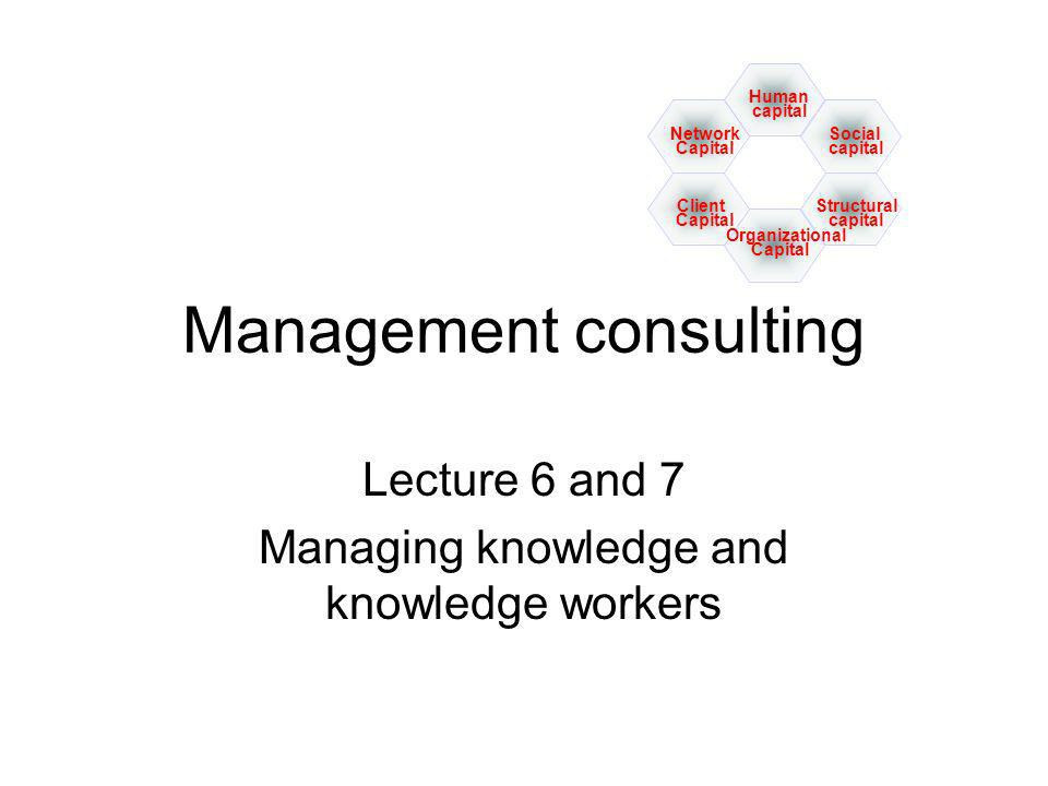 The consultancy process: Your experience Paired assignment Identify a consultancy experience that you have been part of.