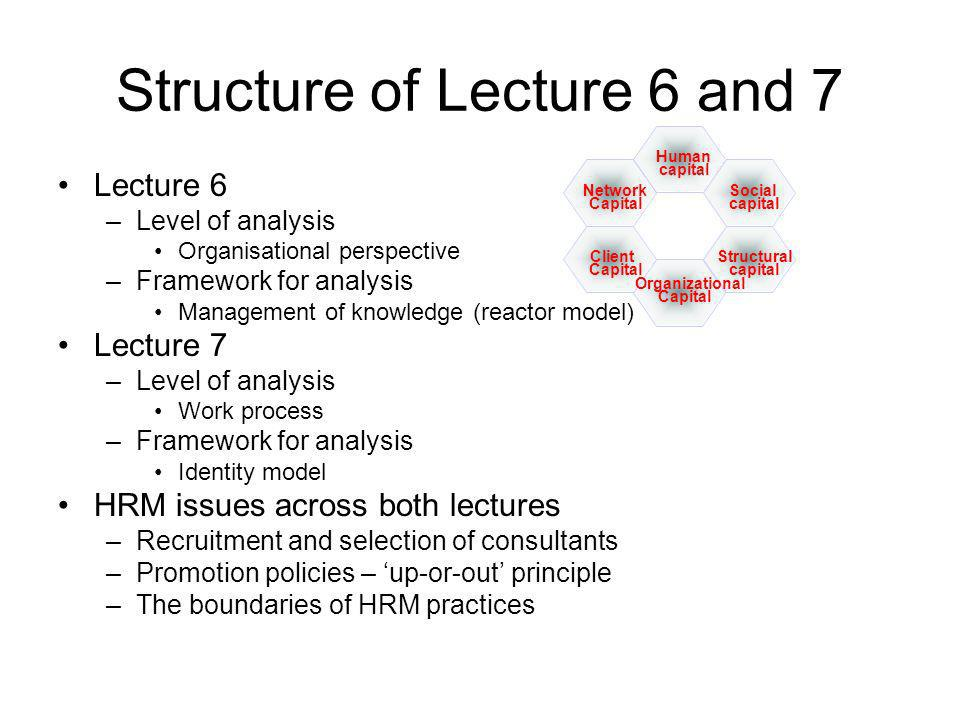 Structure of Lecture 6 and 7 Lecture 6 –Level of analysis Organisational perspective –Framework for analysis Management of knowledge (reactor model) L