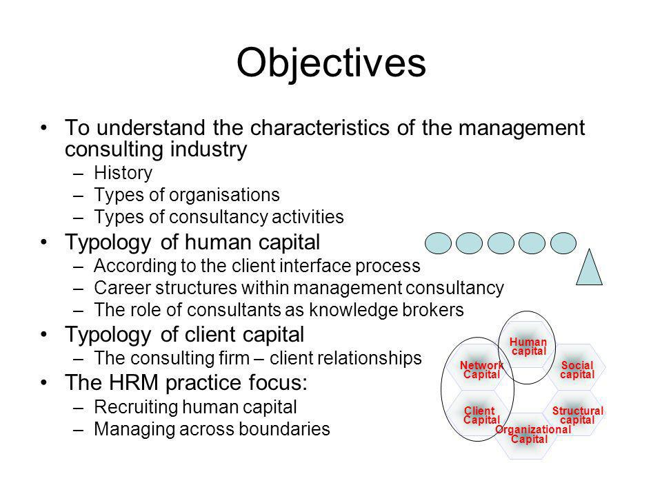 The perception of Human Capital The ability to learn in practice Why smart people dont learn The impact on organisational learning The impact on social capital The impact upon the client relationship –social construction of learning