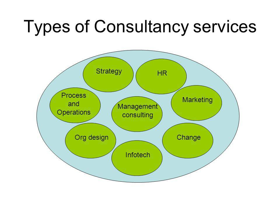Types of Consultancy services Strategy HR Marketing Change Process and Operations Org design Infotech Management consulting