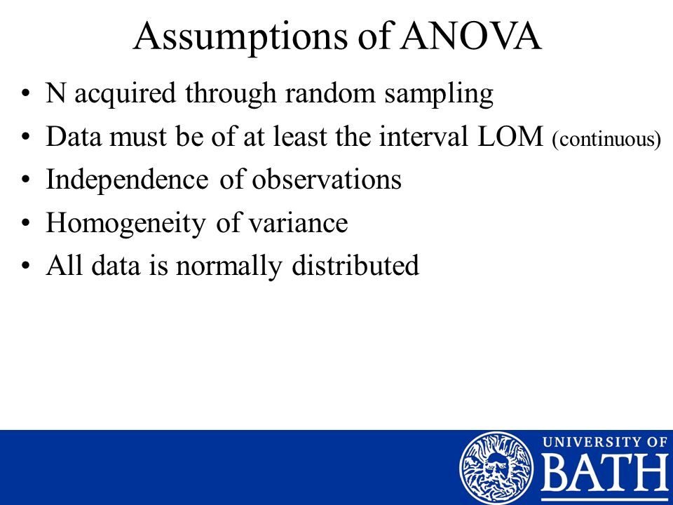 Assumptions of ANOVA N acquired through random sampling Data must be of at least the interval LOM (continuous) Independence of observations Homogeneity of variance All data is normally distributed