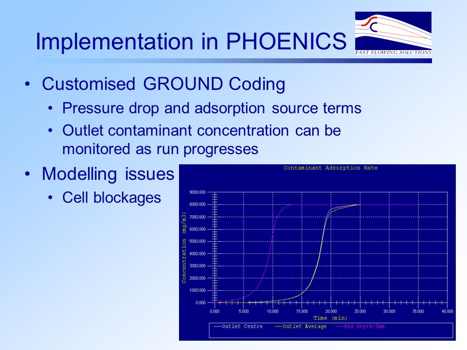 Implementation in PHOENICS Customised GROUND Coding Pressure drop and adsorption source terms Outlet contaminant concentration can be monitored as run progresses Modelling issues Cell blockages