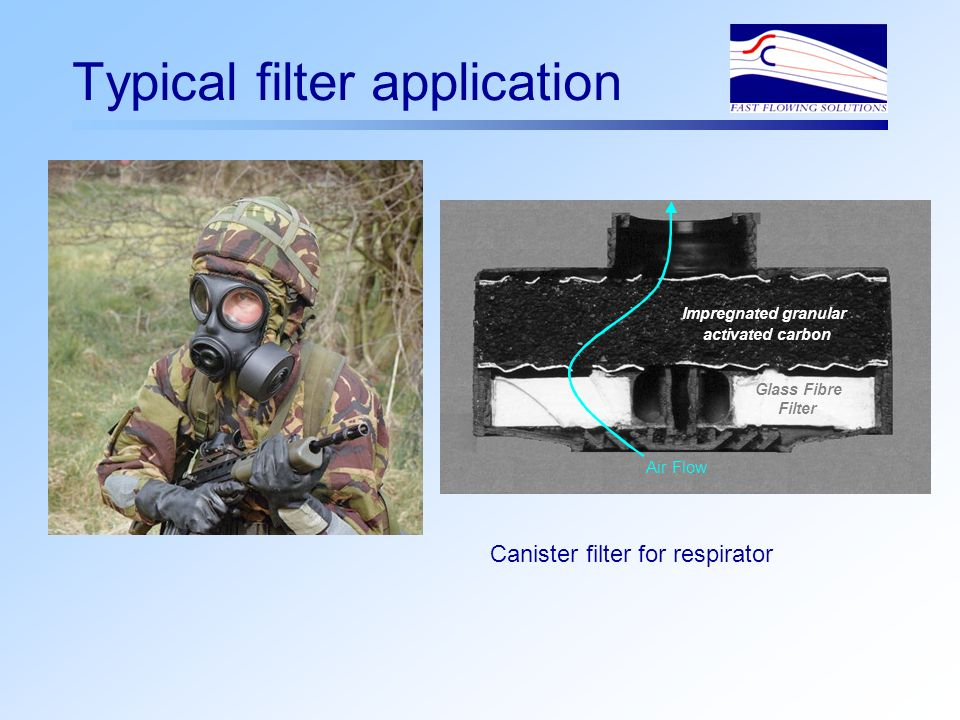 Typical filter application Air Flow Impregnated granular activated carbon Glass Fibre Filter Canister filter for respirator