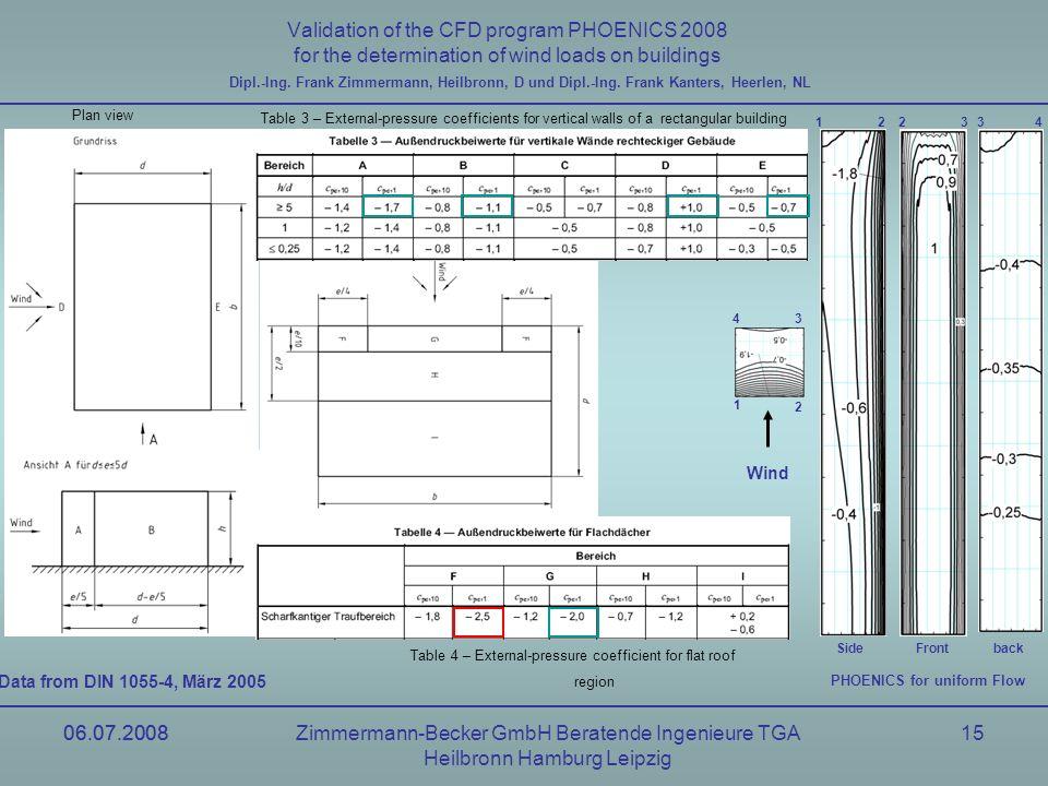 06.07.2008Zimmermann-Becker GmbH Beratende Ingenieure TGA Heilbronn Hamburg Leipzig 06.07.200815 Validation of the CFD program PHOENICS 2008 for the d