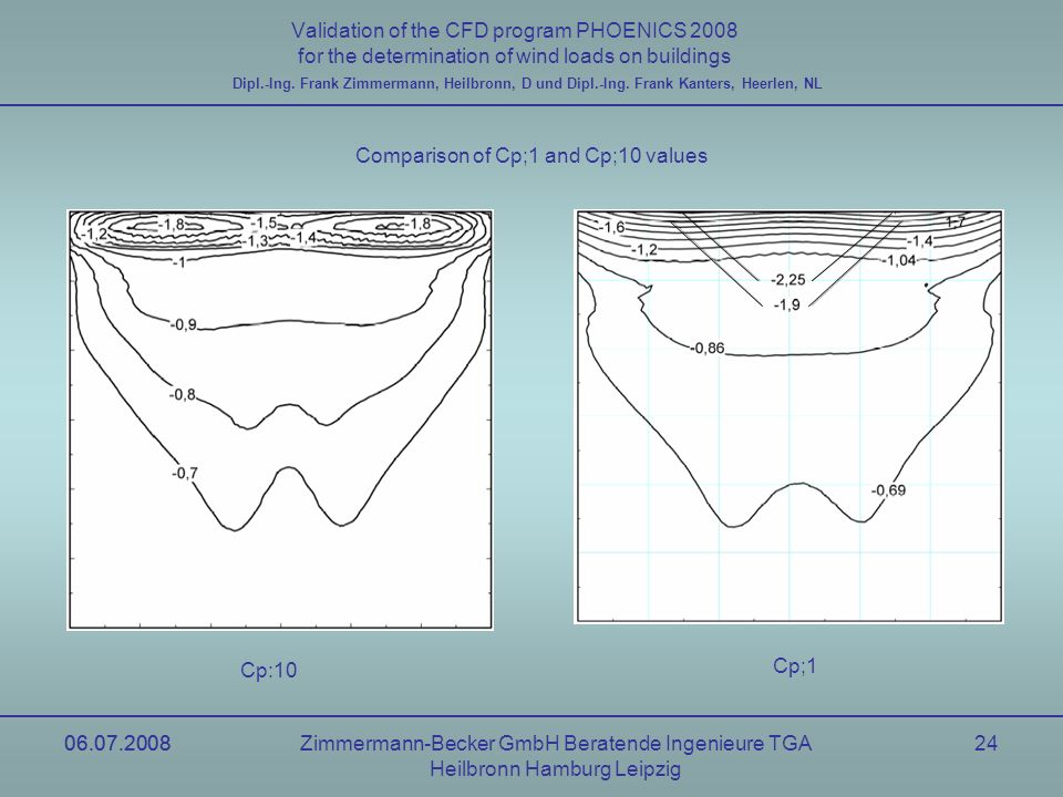 06.07.2008Zimmermann-Becker GmbH Beratende Ingenieure TGA Heilbronn Hamburg Leipzig 06.07.200824 Validation of the CFD program PHOENICS 2008 for the determination of wind loads on buildings Dipl.-Ing.