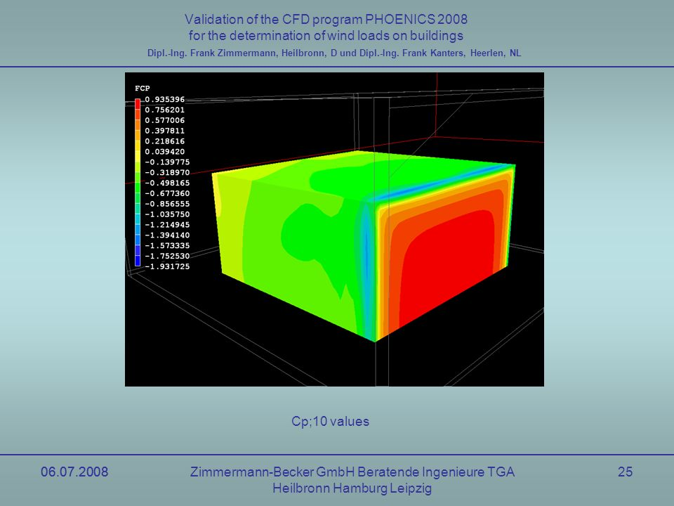 06.07.2008Zimmermann-Becker GmbH Beratende Ingenieure TGA Heilbronn Hamburg Leipzig 06.07.200825 Validation of the CFD program PHOENICS 2008 for the determination of wind loads on buildings Dipl.-Ing.