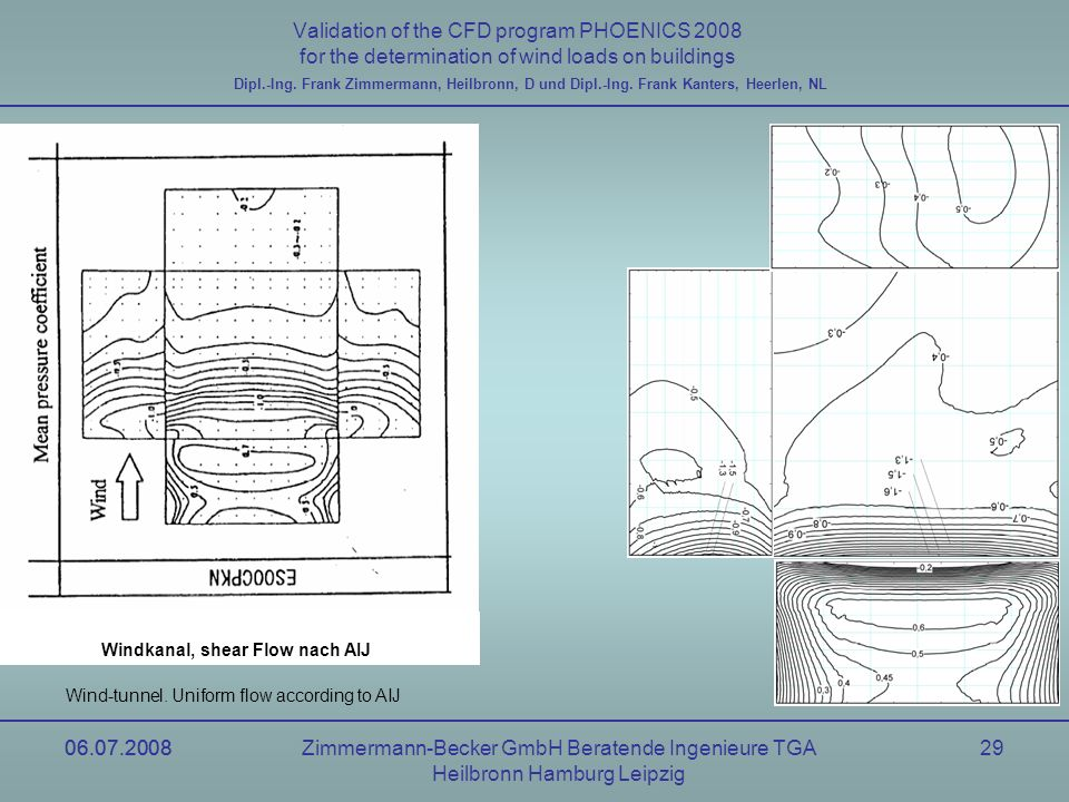 06.07.2008Zimmermann-Becker GmbH Beratende Ingenieure TGA Heilbronn Hamburg Leipzig 06.07.200829 Validation of the CFD program PHOENICS 2008 for the determination of wind loads on buildings Windkanal, shear Flow nach AIJ Dipl.-Ing.
