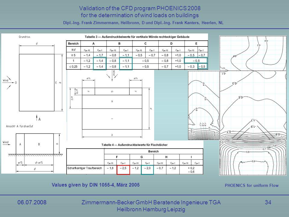 06.07.2008Zimmermann-Becker GmbH Beratende Ingenieure TGA Heilbronn Hamburg Leipzig 06.07.200834 Validation of the CFD program PHOENICS 2008 for the d