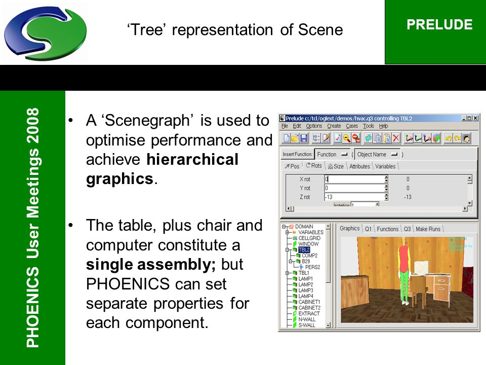 PHOENICS User Meetings 2008 PRELUDE Tree representation of Scene A Scenegraph is used to optimise performance and achieve hierarchical graphics.