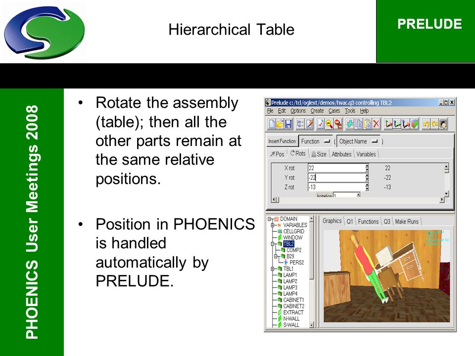 PHOENICS User Meetings 2008 PRELUDE Hierarchical Table Rotate the assembly (table); then all the other parts remain at the same relative positions.