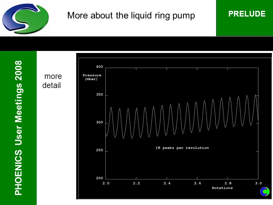 PHOENICS User Meetings 2008 PRELUDE More about the liquid ring pump more detail