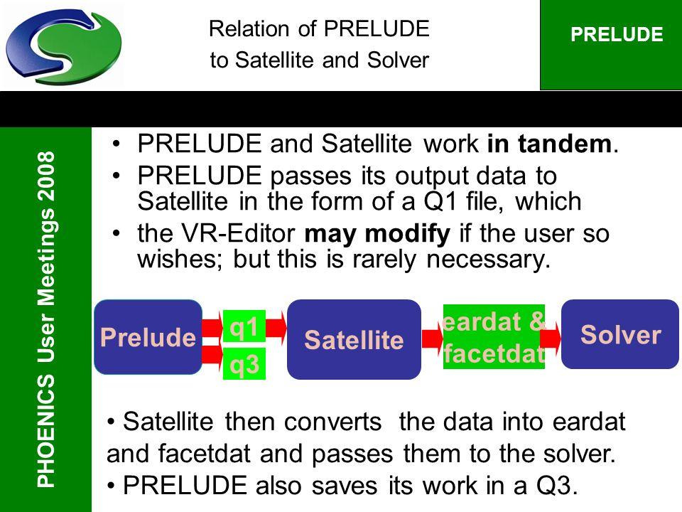 PHOENICS User Meetings 2008 PRELUDE Relation of PRELUDE to Satellite and Solver PRELUDE and Satellite work in tandem.