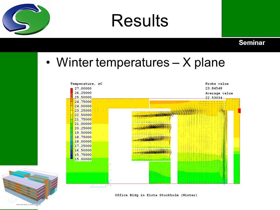 Seminar Results Winter temperatures – X plane