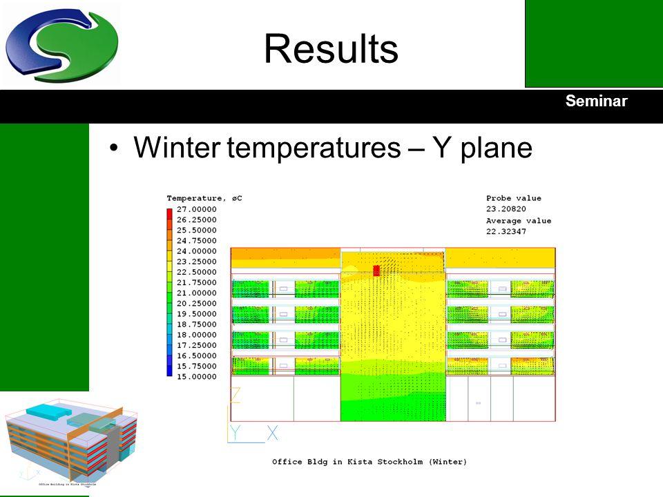 Seminar Results Winter temperatures – Y plane