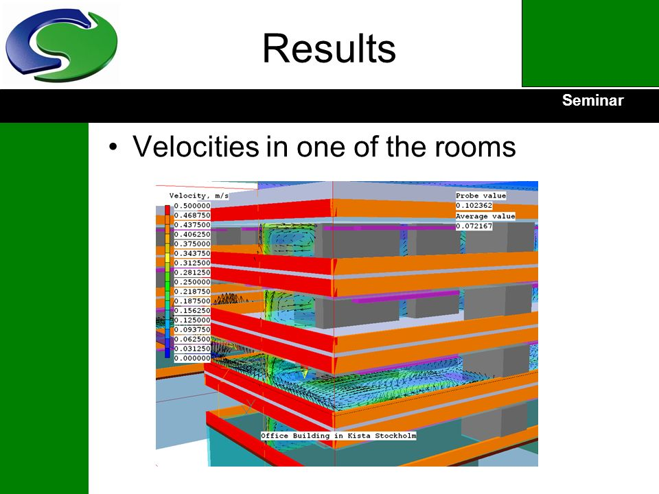 Seminar Results Velocities in one of the rooms
