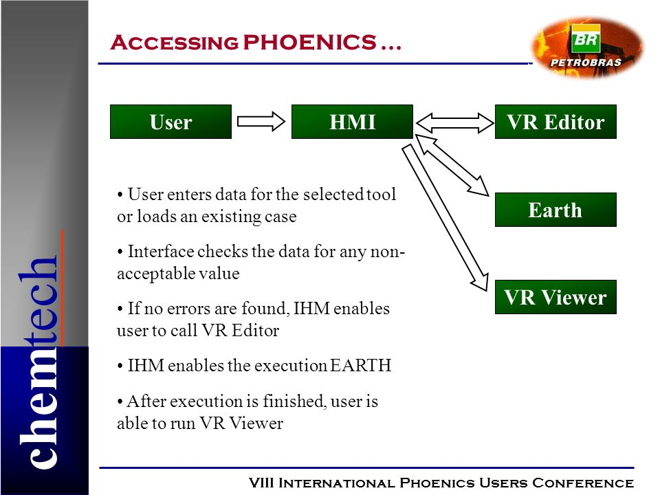 chemtech Accessing PHOENICS...