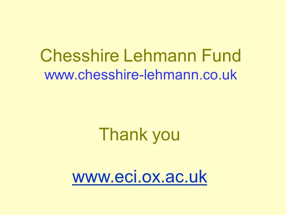 Chesshire Lehmann Fund www.chesshire-lehmann.co.uk Thank you www.eci.ox.ac.uk www.eci.ox.ac.uk