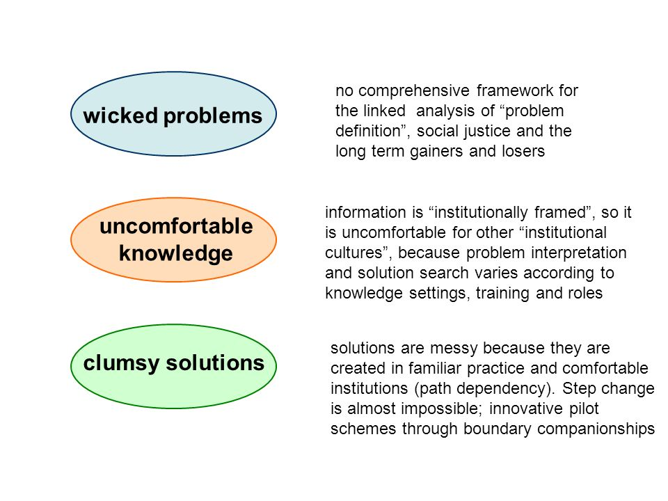 wicked problems uncomfortable knowledge clumsy solutions no comprehensive framework for the linked analysis of problem definition, social justice and the long term gainers and losers information is institutionally framed, so it is uncomfortable for other institutional cultures, because problem interpretation and solution search varies according to knowledge settings, training and roles solutions are messy because they are created in familiar practice and comfortable institutions (path dependency).