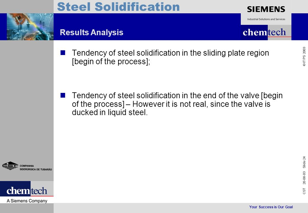 Your Success is Our Goal CST 20-08-03 Slide 24 © IT PS 2003 Steel Solidification Results Analysis Tendency of steel solidification in the sliding plate region [begin of the process]; Tendency of steel solidification in the end of the valve [begin of the process] – However it is not real, since the valve is ducked in liquid steel.