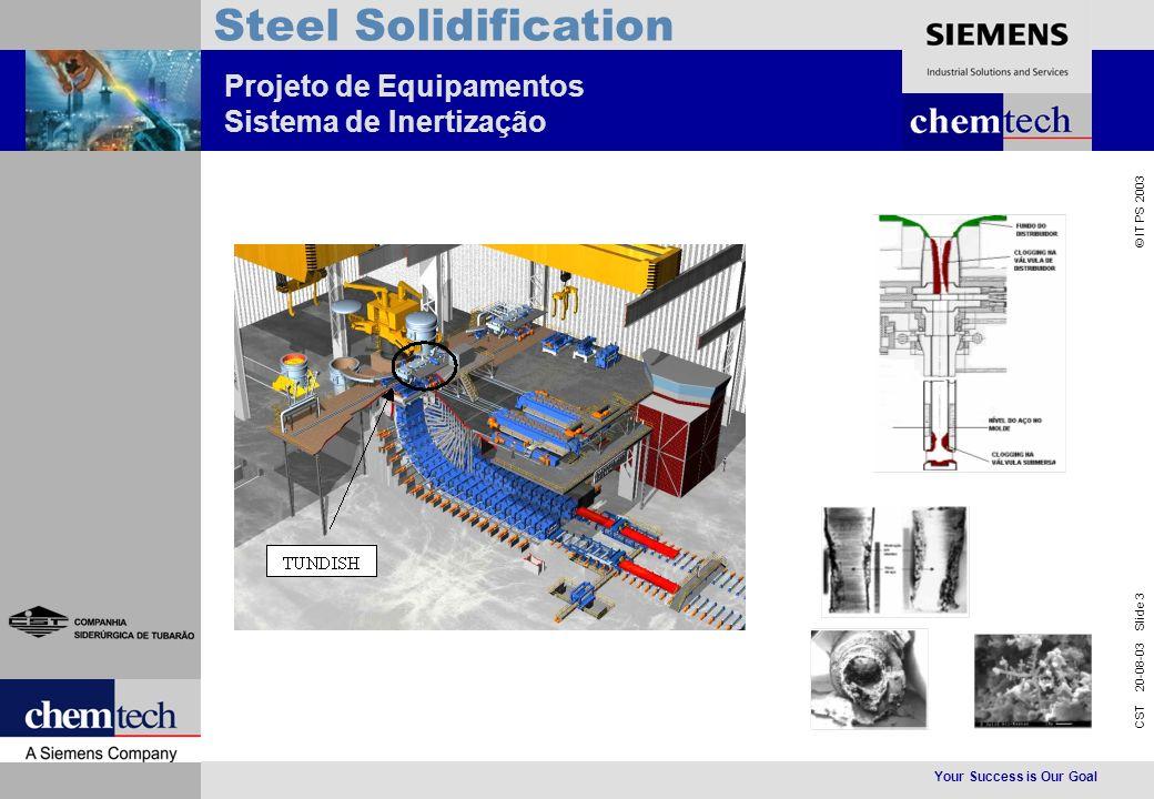 Your Success is Our Goal CST 20-08-03 Slide 3 © IT PS 2003 Steel Solidification Projeto de Equipamentos Sistema de Inertização