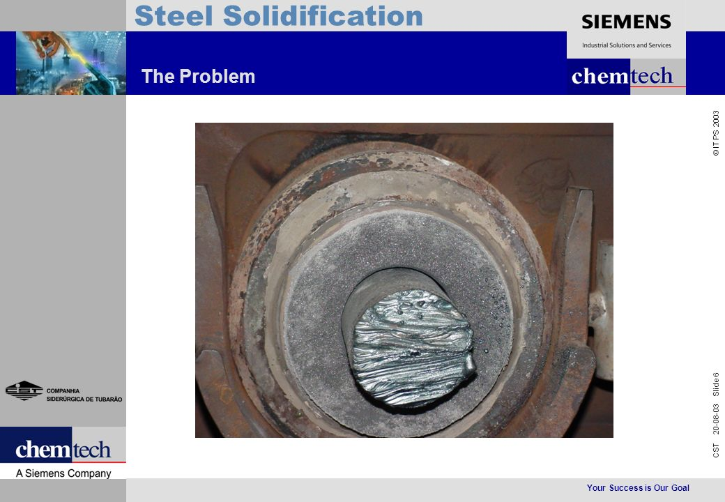 Your Success is Our Goal CST 20-08-03 Slide 6 © IT PS 2003 Steel Solidification The Problem