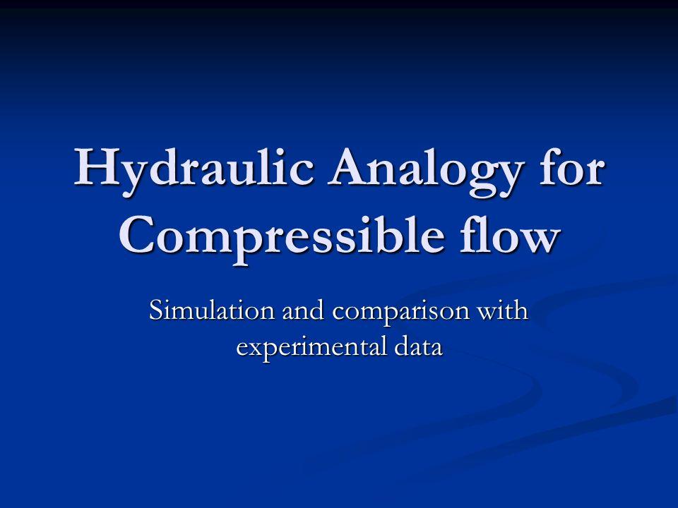 Hydraulic Analogy Compressible FlowFree Surface Flow h P2P2 h Sound speedSurface wave speed MachFroude Shock WaveHydraulic Jump Subsonic FlowSubcritical Flow Sonic FlowCritical Flow Supersonic FlowSupercritical Flow