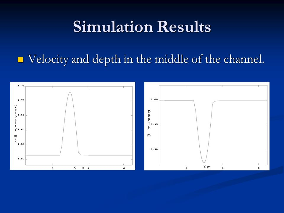 Simulation Results 3-D representation of the free surface.