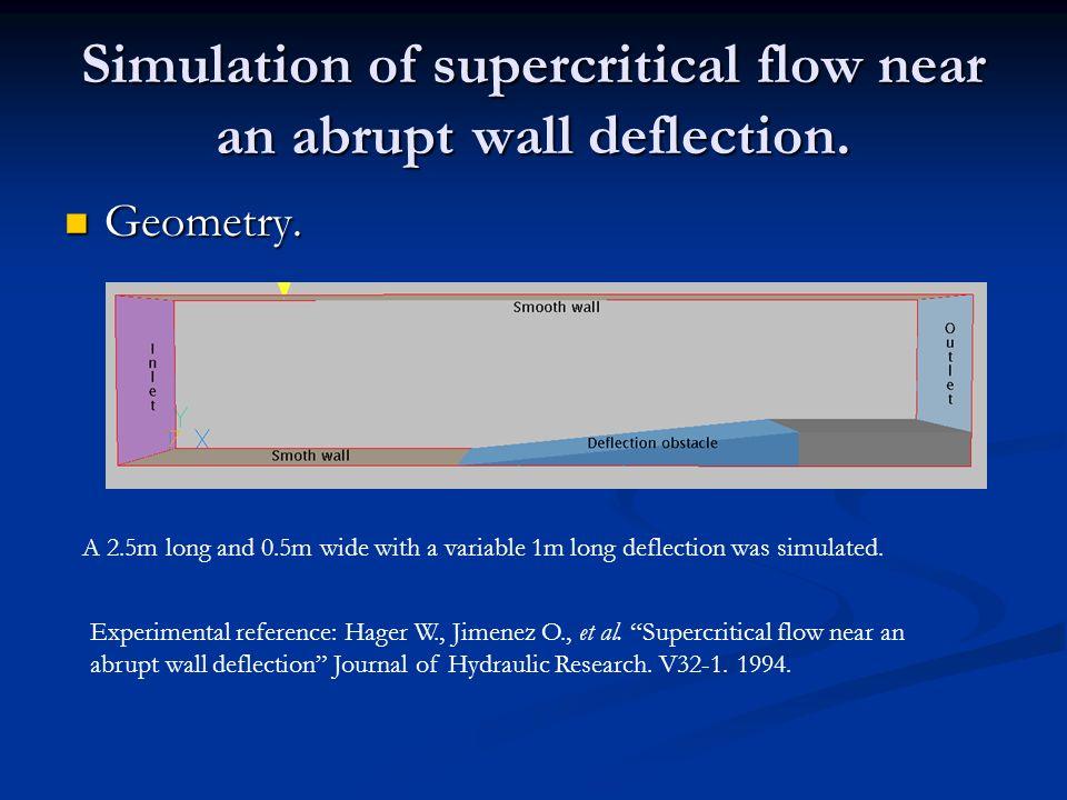 Simulation of supercritical flow near an abrupt wall deflection.