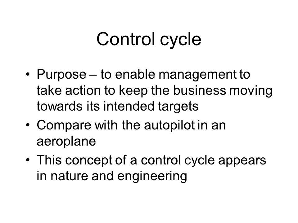 Human aspects Motivation –Reward –Direction –Authorisation –control Demotivation –Stress –blame