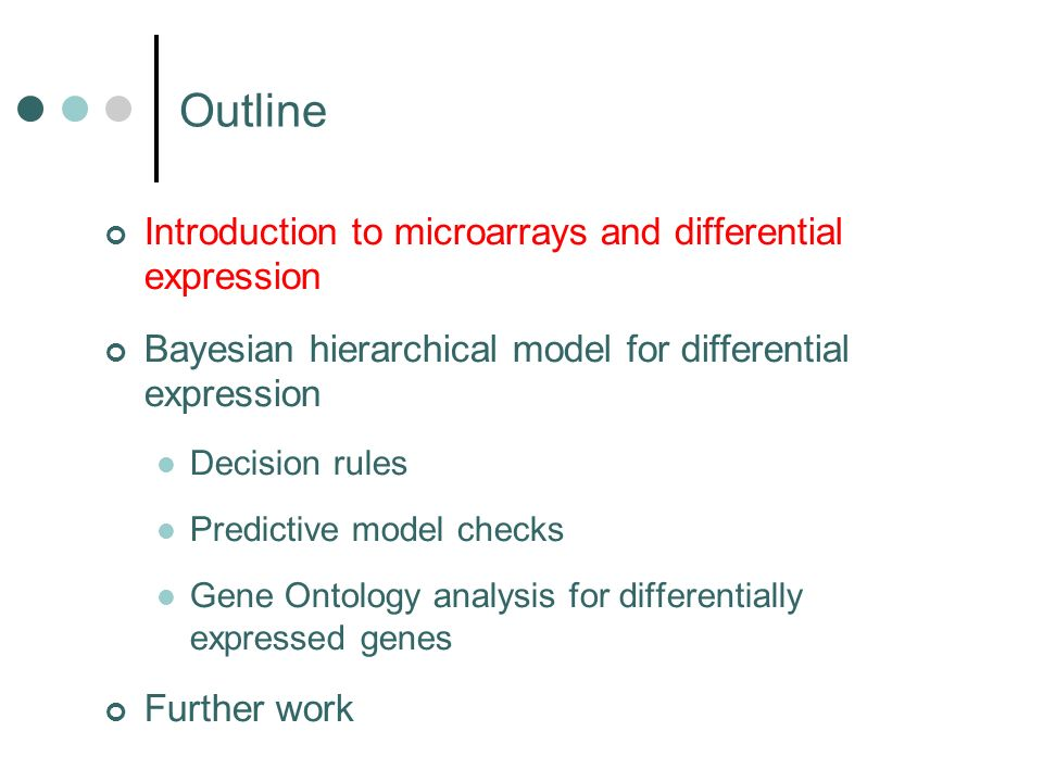 Introduction to microarrays and differential expression Bayesian hierarchical model for differential expression Decision rules Predictive model checks Gene Ontology analysis for differentially expressed genes Further work Outline
