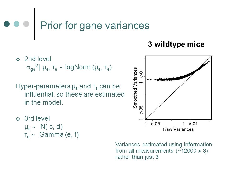 Picture from Gene Ontology website Each term may have 1000s of genes annotated (or none) Gene may be annotated to several GO terms Gene annotated to term A annotated to all ancestors of A Annotations of genes to a node