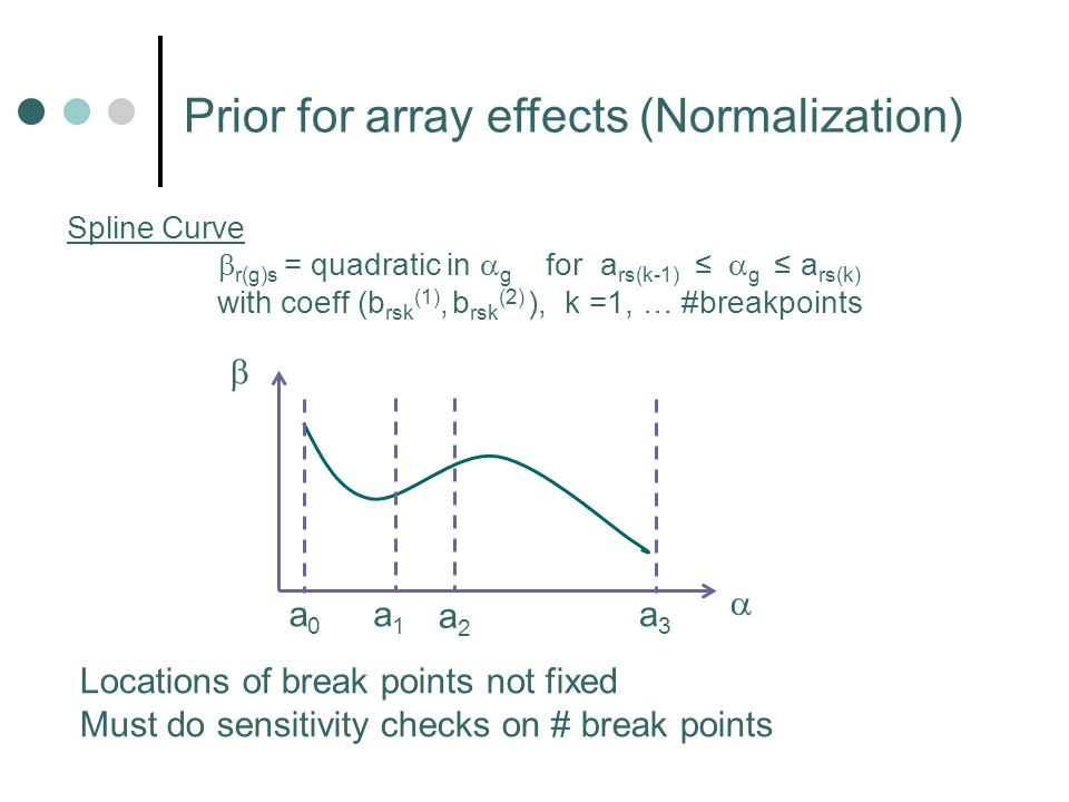 loess Bayesian posterior mean Array effect as function of gene effect