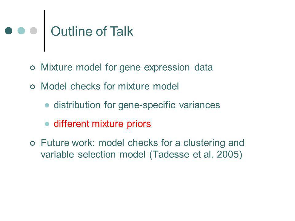 Mixture model for gene expression data Model checks for mixture model distribution for gene-specific variances different mixture priors Future work: model checks for a clustering and variable selection model (Tadesse et al.