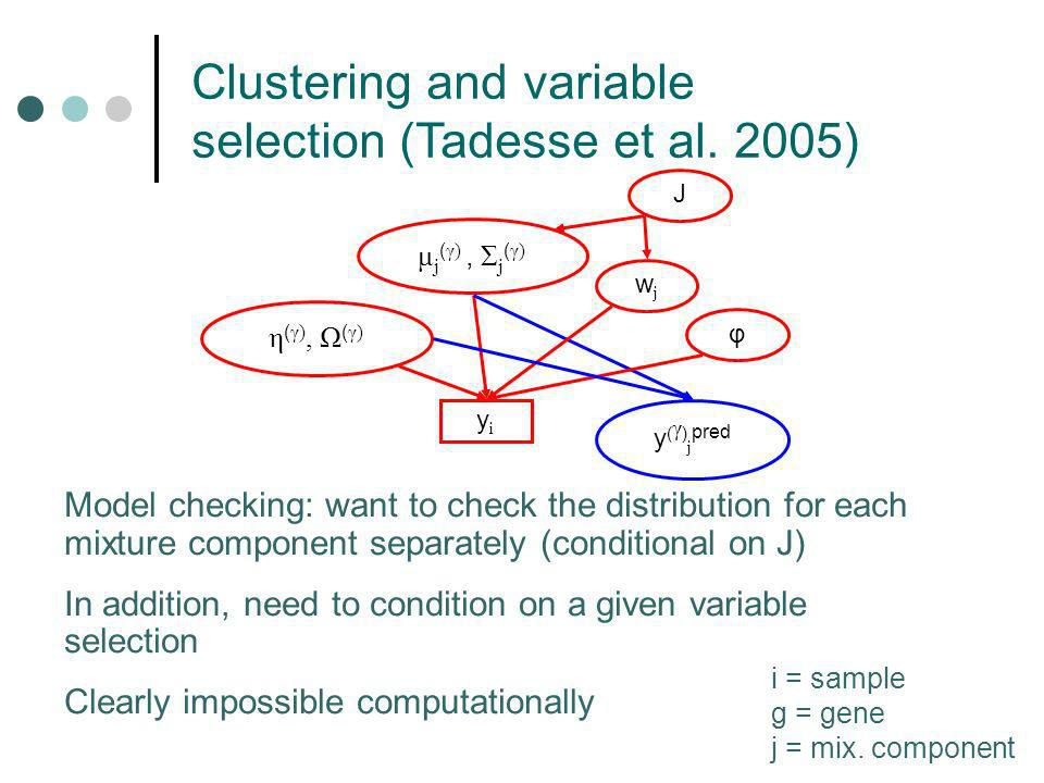 Clustering and variable selection (Tadesse et al. 2005) i = sample g = gene j = mix.