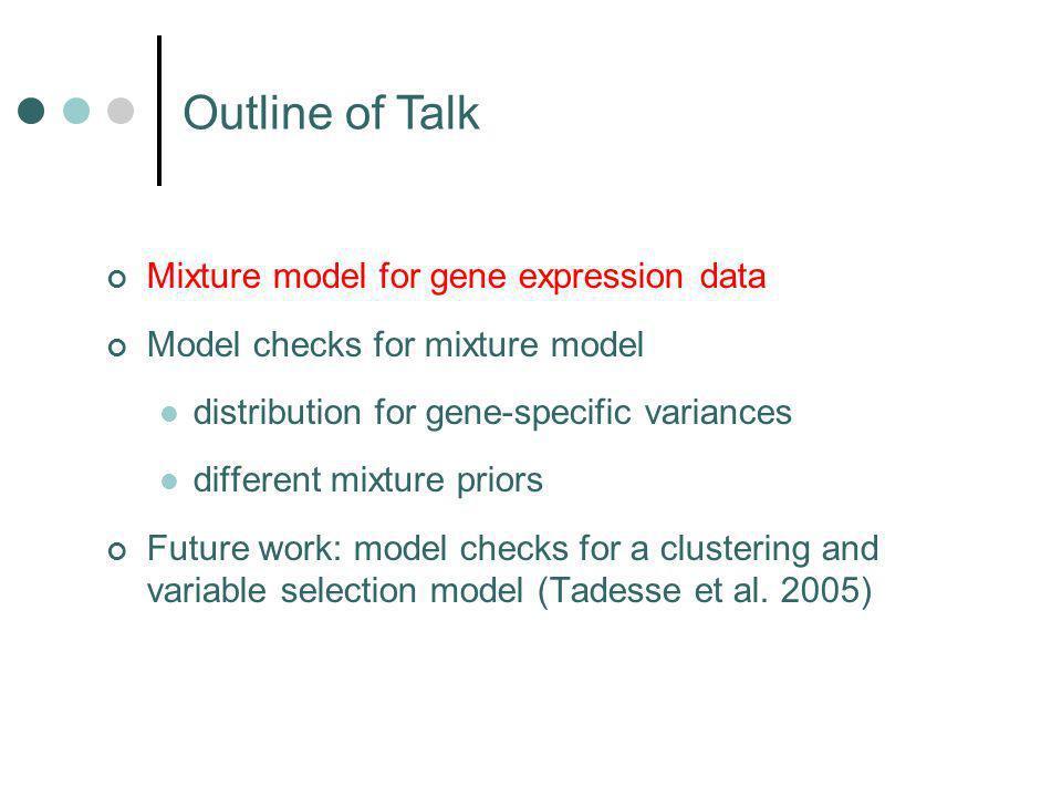 Summary of model checking procedure 1.