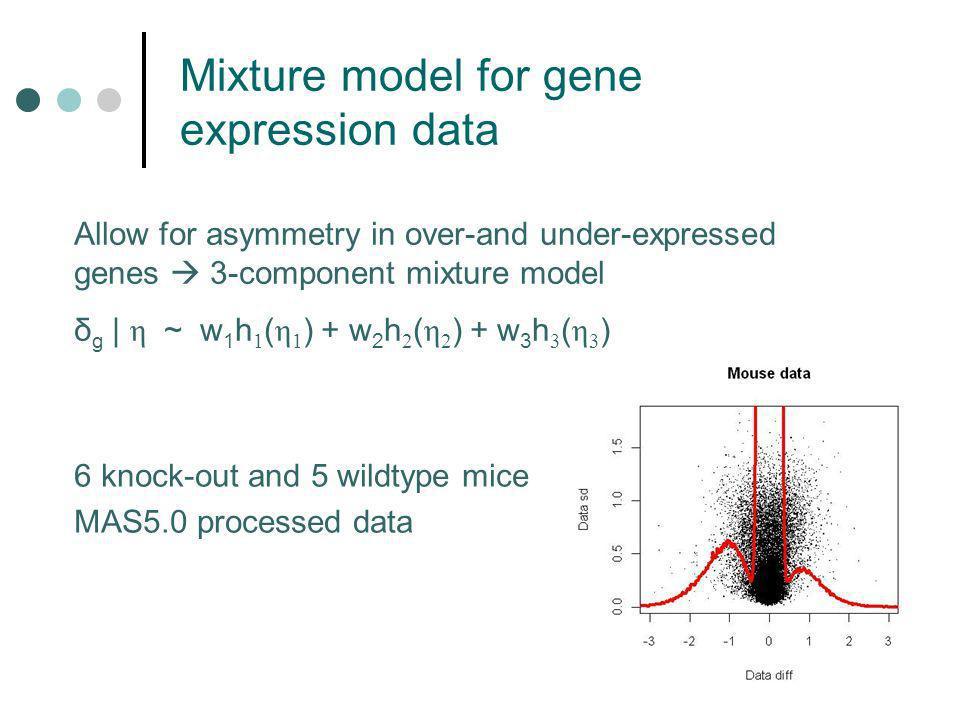 γ = vector of indices of selected variables γ = vector of indices of variables not used to cluster samples Likelihood conditional on allocation to mixture: Conjugate priors on multivariate means and covariance matrices P( γ g = 1) = φ i = sample g = gene j = mix.