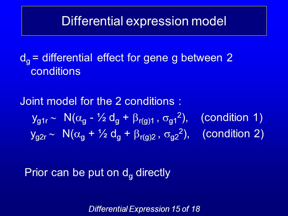 Differential expression model d g = differential effect for gene g between 2 conditions Joint model for the 2 conditions : y g1r N( g - ½ d g + r(g)1, g1 2 ), (condition 1) y g2r N( g + ½ d g + r(g)2, g2 2 ), (condition 2) Prior can be put on d g directly Differential Expression 15 of 18