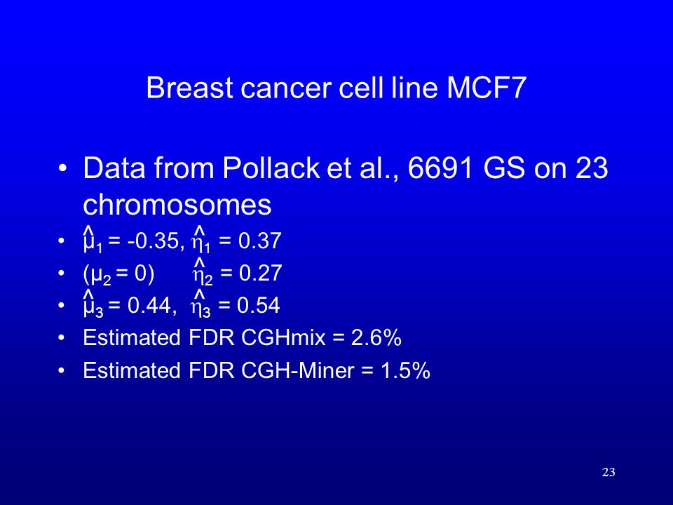 23 Breast cancer cell line MCF7 Data from Pollack et al., 6691 GS on 23 chromosomes μ 1 = -0.35, 1 = 0.37 (μ 2 = 0) 2 = 0.27 μ 3 = 0.44, 3 = 0.54 Estimated FDR CGHmix = 2.6% Estimated FDR CGH-Miner = 1.5% ^ ^ ^ ^ ^