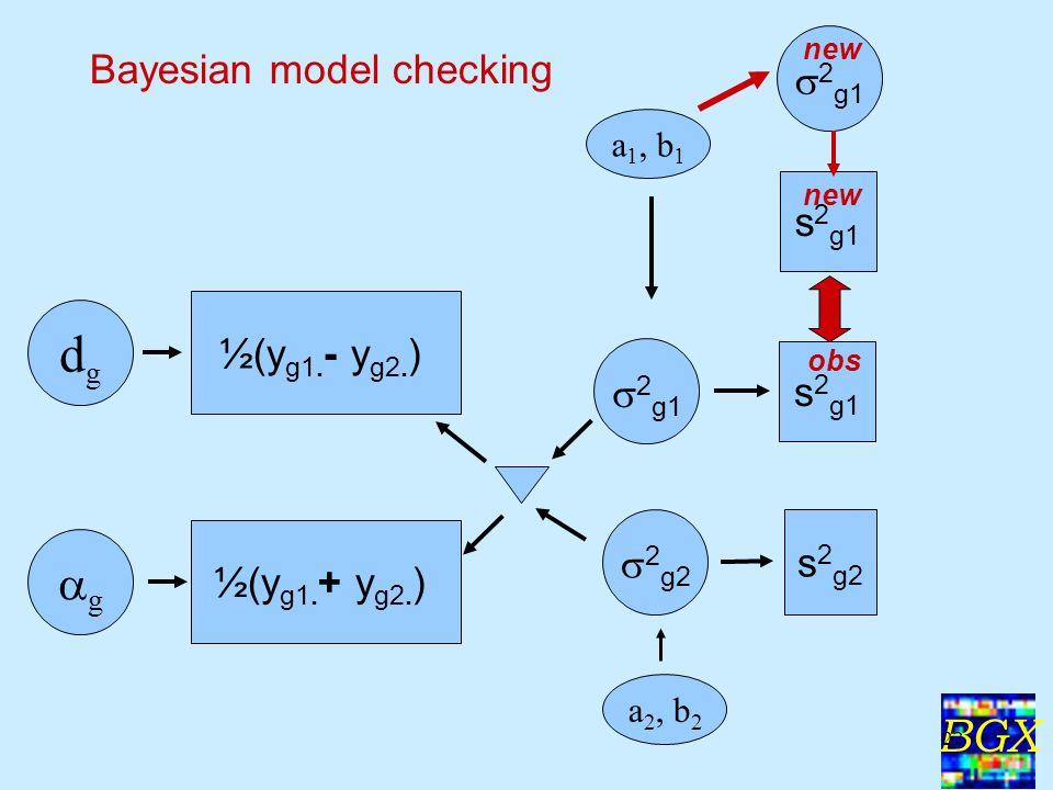BGX 22 Bayesian model checking a 1, b 1 ½(y g1. + y g2. ) dgdg 2 g1 s2g1s2g1 2 g2 s2g2s2g2 g a 2, b 2 ½(y g1. - y g2. ) 2 g1 new s2g1s2g1 obs