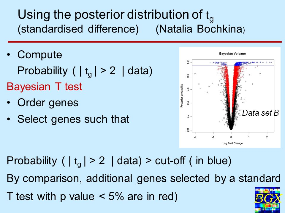 BGX 25 Compute Probability ( | t g | > 2 | data) Bayesian T test Order genes Select genes such that Using the posterior distribution of t g (standardi