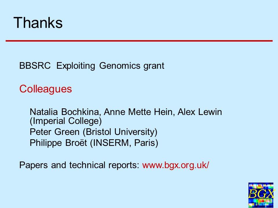 BGX 40 BBSRC Exploiting Genomics grant Colleagues Natalia Bochkina, Anne Mette Hein, Alex Lewin (Imperial College) Peter Green (Bristol University) Ph