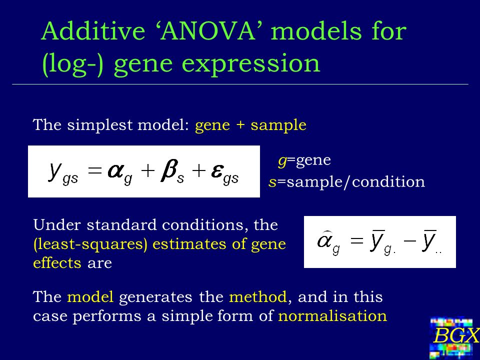 BGX Additive ANOVA models for (log-) gene expression g =gene s =sample/condition The simplest model: gene + sample The model generates the method, and