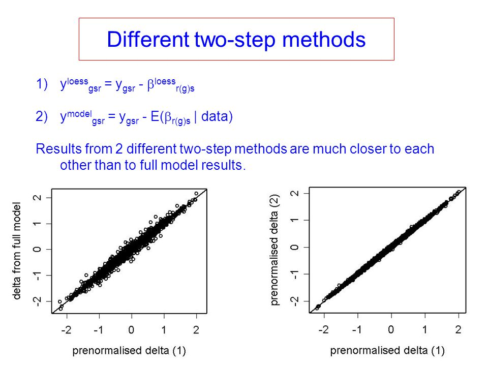 1)y loess gsr = y gsr - loess r(g)s 2)y model gsr = y gsr - E( r(g)s | data) Results from 2 different two-step methods are much closer to each other t