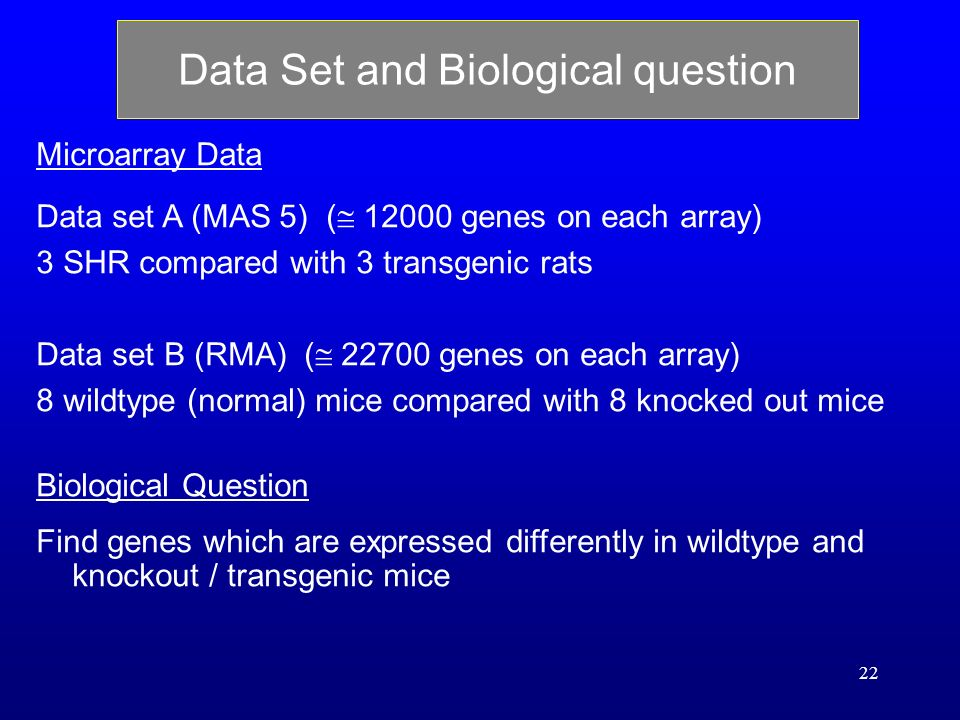 22 Data Set and Biological question Microarray Data Data set A (MAS 5) ( 12000 genes on each array) 3 SHR compared with 3 transgenic rats Data set B (RMA) ( 22700 genes on each array) 8 wildtype (normal) mice compared with 8 knocked out mice Biological Question Find genes which are expressed differently in wildtype and knockout / transgenic mice