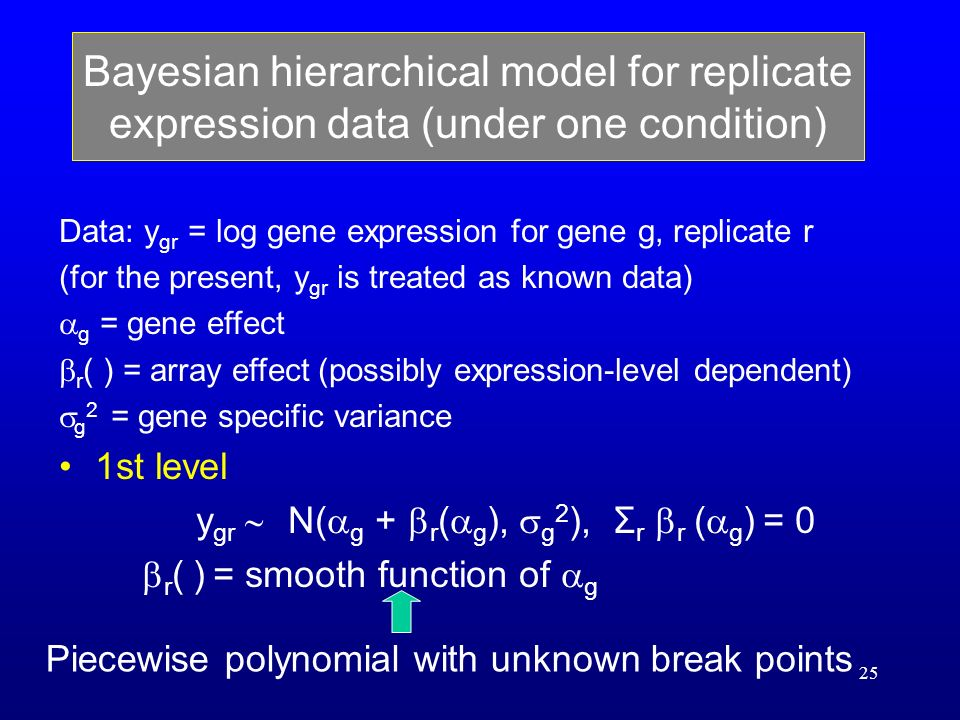 25 Data: y gr = log gene expression for gene g, replicate r (for the present, y gr is treated as known data) g = gene effect r ( ) = array effect (possibly expression-level dependent) g 2 = gene specific variance 1st level y gr N( g + r ( g ), g 2 ), Σ r r ( g ) = 0 r ( ) = smooth function of g Bayesian hierarchical model for replicate expression data (under one condition) Piecewise polynomial with unknown break points